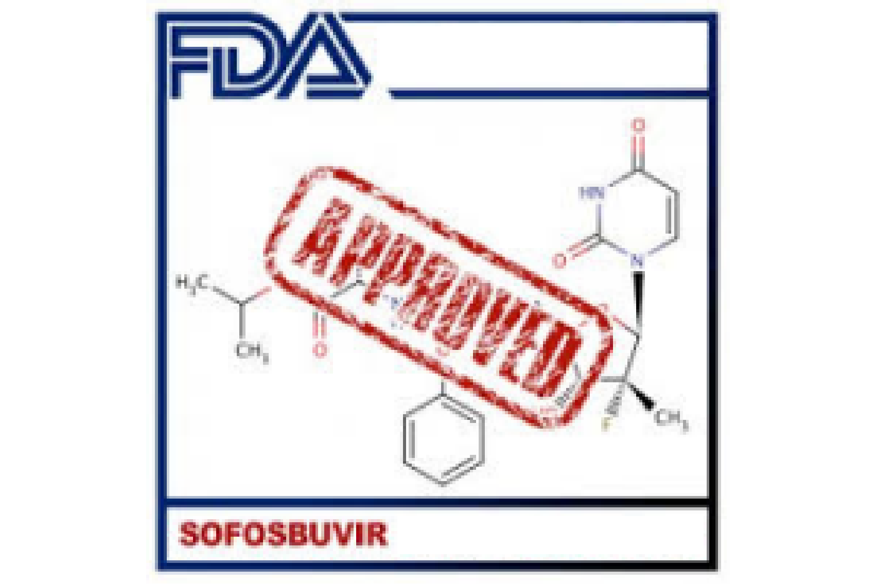 Sofosbuvir in Thailand: Price and Patent Justified?