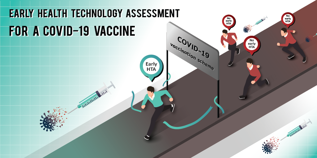 Early Health Technology Assessment for a COVID-19 Vaccine